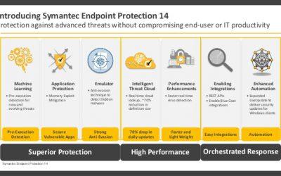 Symantec Endpoint Protection version 14 – Phòng chống virus với công nghệ tiên tiến