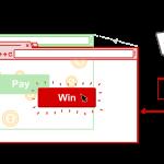 Clickjacking là gì?