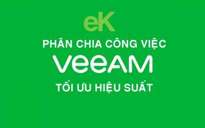 Cách phân chia công việc sao lưu toàn bộ tổ chức dựa theo dịch vụ trong Veeam